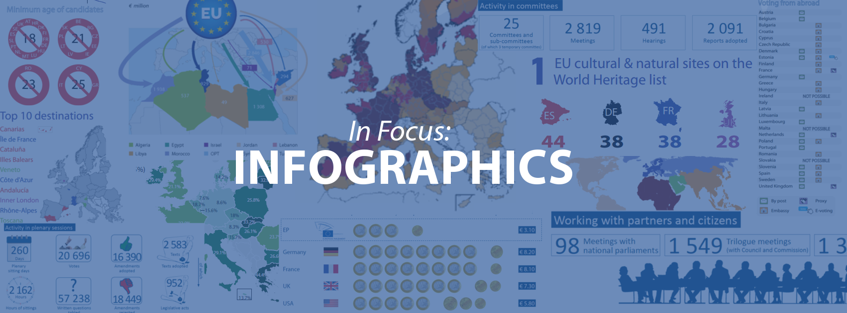 In Focus: Infographics