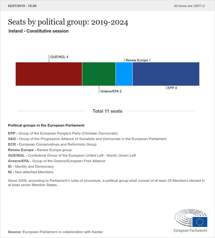 a9c43479a 18:23 ZO ZAHRANIČIA: Nemecké vládne strany v nedeľňajších voľbách do  Európskeho parlamentu (EP) výrazne stratili, zatiaľ čo veľký nárast  zaznamenali Zelení.