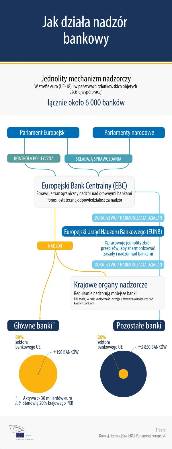 EE2014-Infographics-Finance-PL