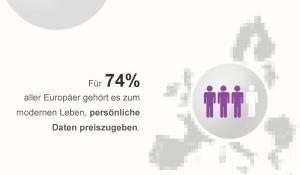 Umfrageergebnisse zum Datenschutz in Europa