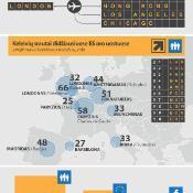 ES padangėje – intensyvus eismas