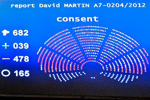 ACTA-äänestyksen tulos.