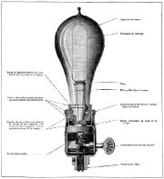 Edison light bulb ©BELGA/Science/SPQ