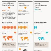 Infografka