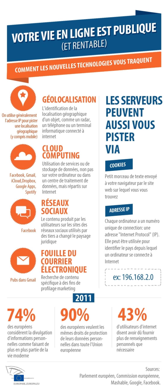 Infographie proposant des chiffres clés sur le cloud computing