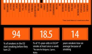 infographic on smoking