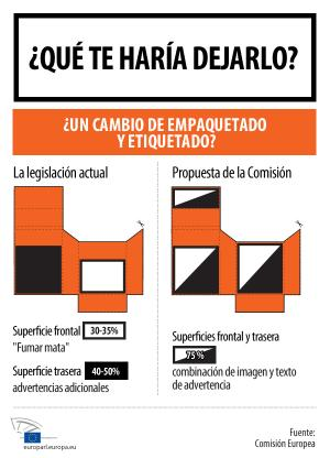 La futura legislación aumentará la superfice de las advertencias sanitarias en las cajetillas de tabaco