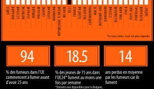 Infographie sur le tabac