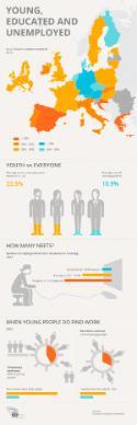 20130424PHT07573 125 Članek   Nad brezposelnost mladih z Evropskim socialnim skladom