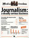 Infographic about journalism