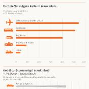 Europos geležinkelių laukia permainos