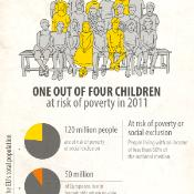 Infographic about poverty