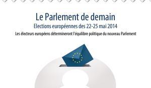 Infographie du Parlement européen sur les élections européennes