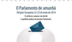Infografia com dados sobre o parlamento atual e o que vai mudar após as eleições de 2014.