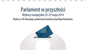 Infografika nt. wyborów europejskich