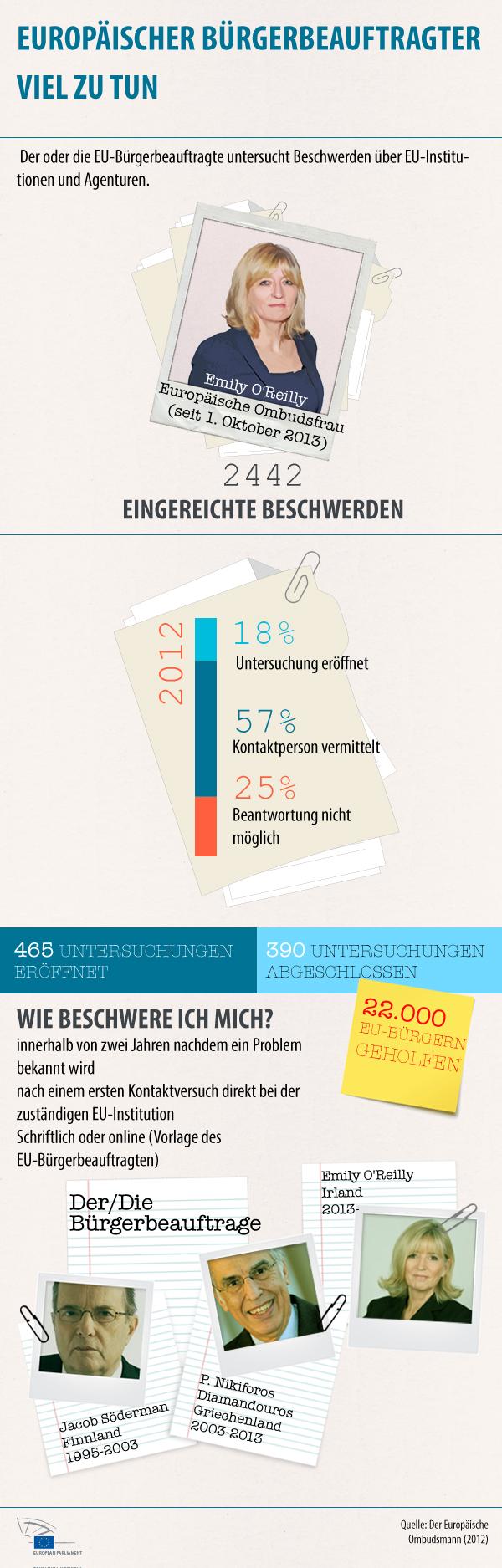 Ombudsman_DE