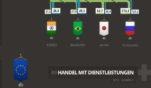 DE-EUGEL infographic