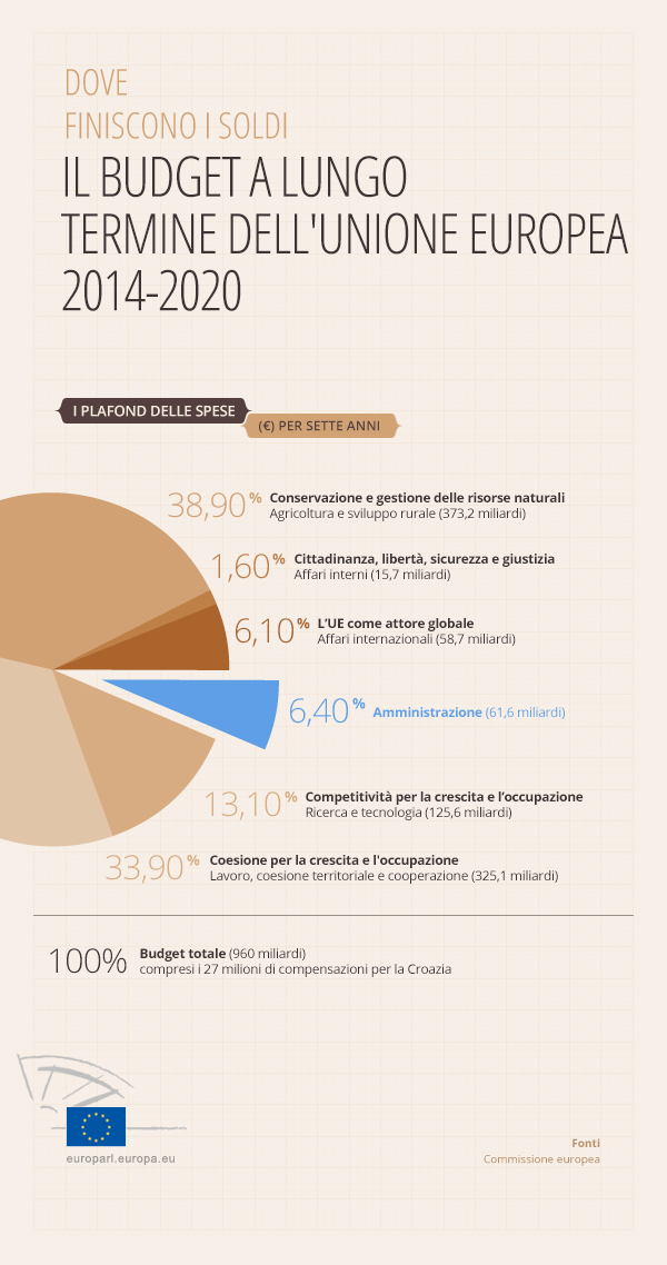 budget-3_2013