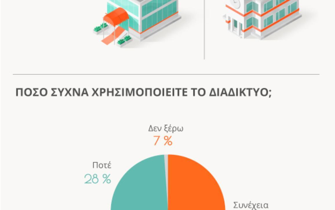 Γράφημα του ΕΚ για την προστασία των δεδομένων
