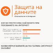 Защитата на личните данни - поведението на потребителите