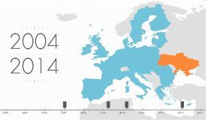 5 state NATO susțin eforturile de securitate ale Ucrainei   Новини   Українське радіо