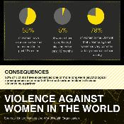 Violence against women in Europe