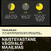 Naistevastane vägivald arvudes