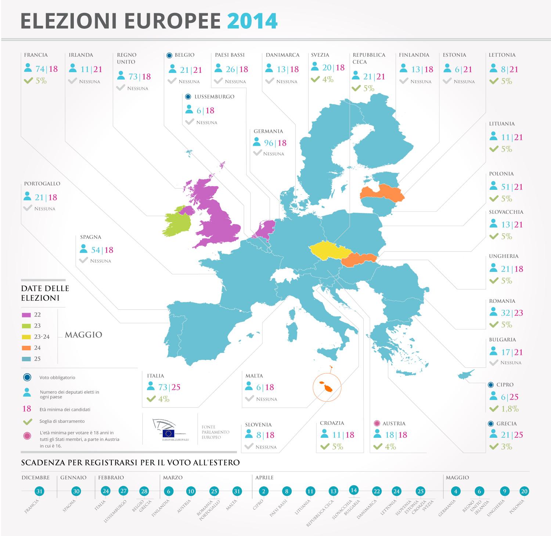 Elezioni europee tutto quello che c 39 da sapere for Quanti sono i deputati