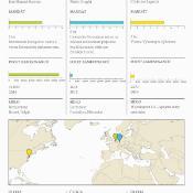 Trojka: infografika