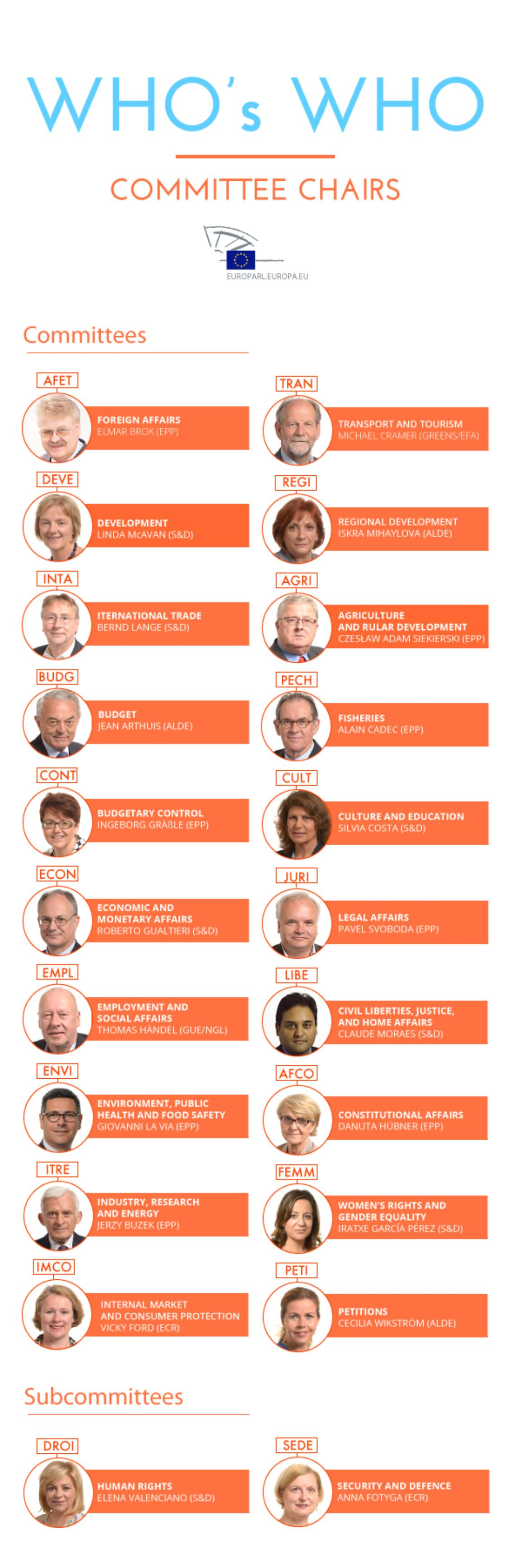 infographic on new committee chairs