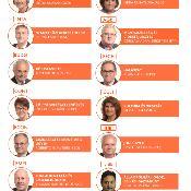 New_whos_who_committees_hu.jpg