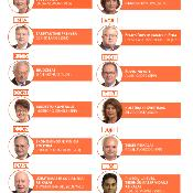 EP komitetų ir pakomitečių vadovai