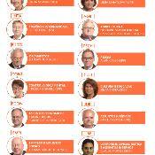 New_whos_who_committees_pt.jpg