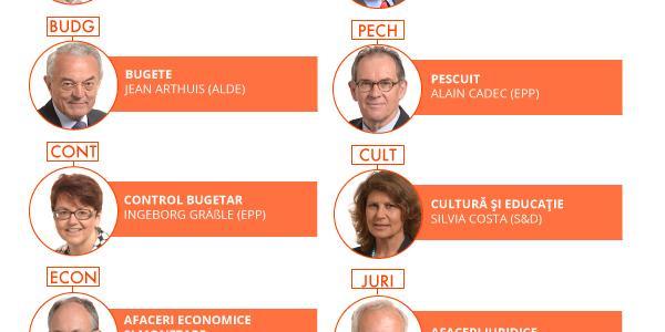 Președinții comisiilor PE