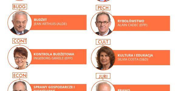 Kto jest kim w komisjach parlamentarnych? Zobacz naszą infografikę!