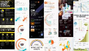 Infographics Summer Story