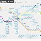 Twitteropolis: Il-Parlament Ewropew fuq Twitter