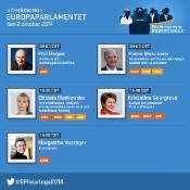 Nyhetsgrafik med porträttbilder och tidtabell för kommissionärskandidaterna