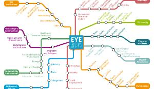 EYE_IDEAS2014_final