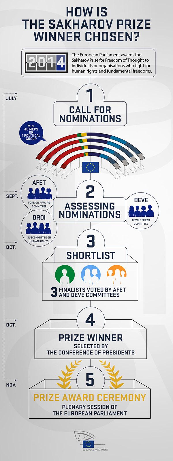 where do the european parliament meet