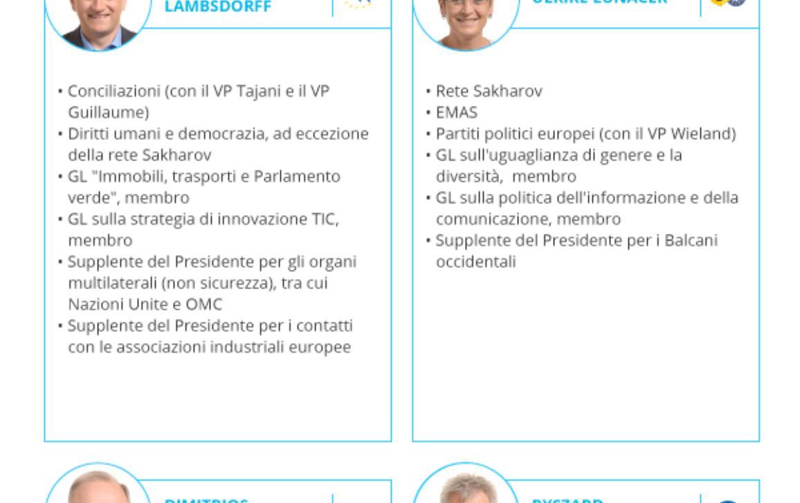 Presidenza 2014 2017 attualit european parliament for Ufficio presidenza