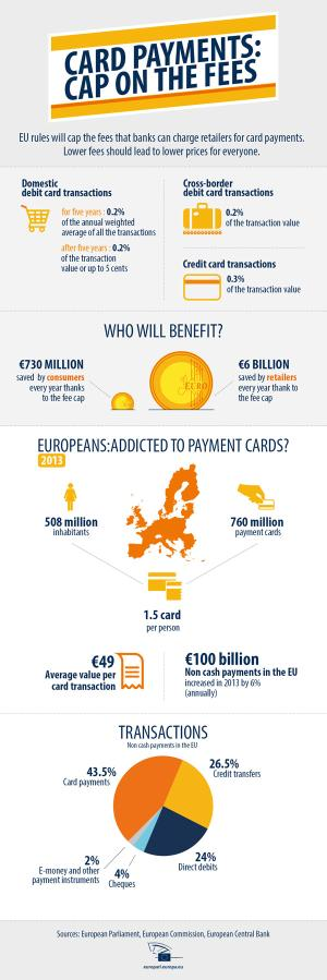 léaráid infographic