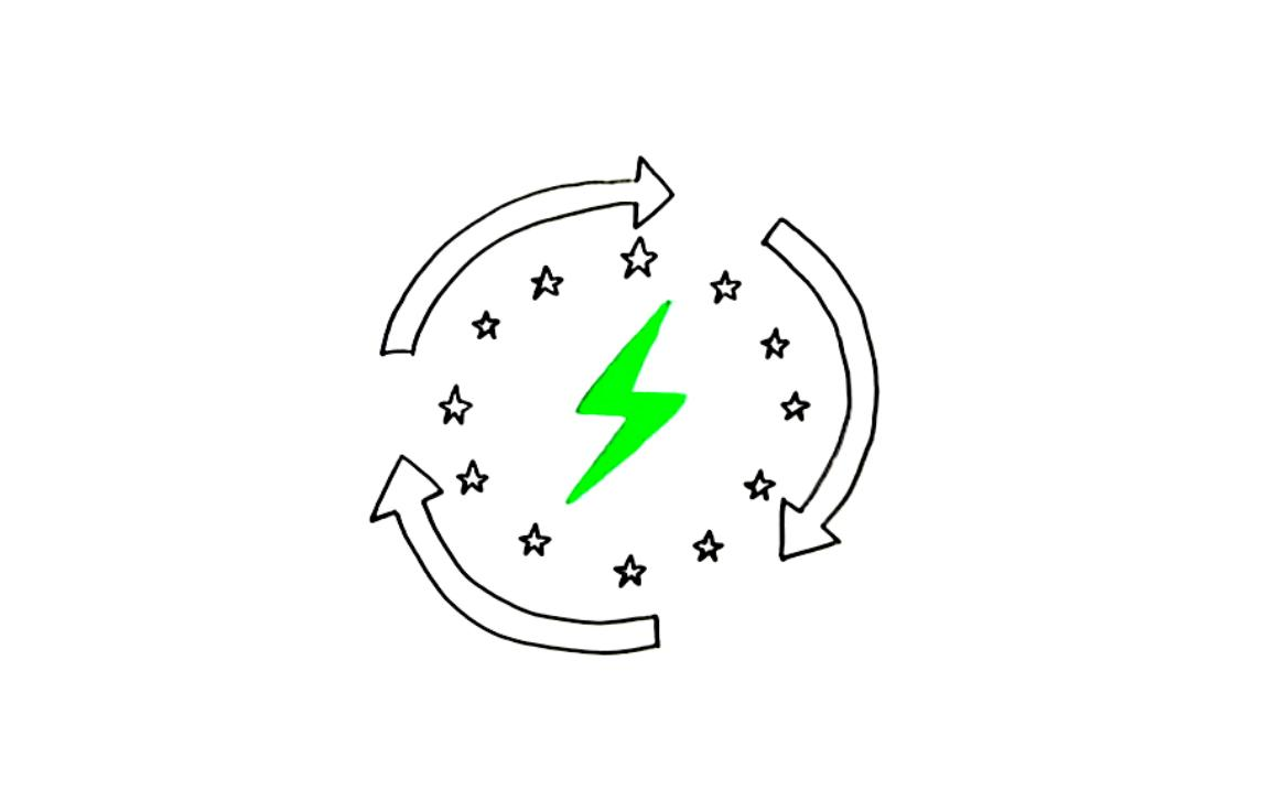 Common goals: The Energy Union
