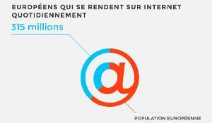 Infographie sur le droit d'auteur