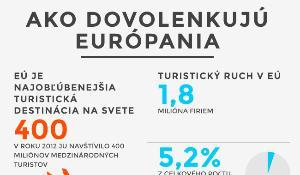 Infografika o tom, ako dovolenkujú Európania