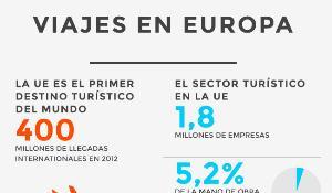 Consulte nuestra infografía sobre Europa y el turismo.