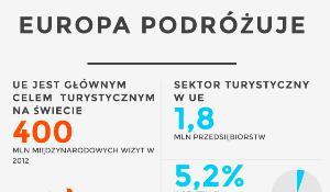 Infografika z danymi statystycznymi