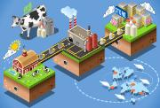 Graphic of the food chain, from producer (farmer) via factory to the food store.
