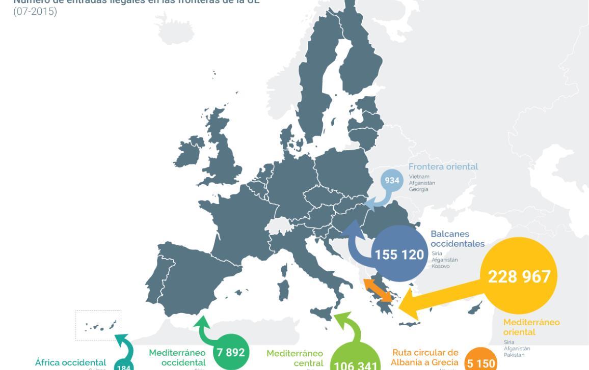 Entradas ilegales en las fronteras entre enero y julio de 2015. Fuente: http://frontex.europa.eu/trends-and-routes/migratory-routes-map/ .