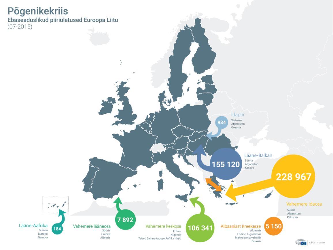 Euroopa kaart infograafikuna: ebaseaduslikud piiriületused jaanuarist juulini 2015